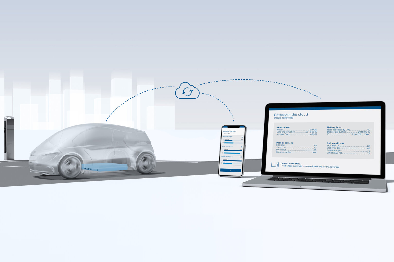 Bosch E-Auto Batterie in der Cloud